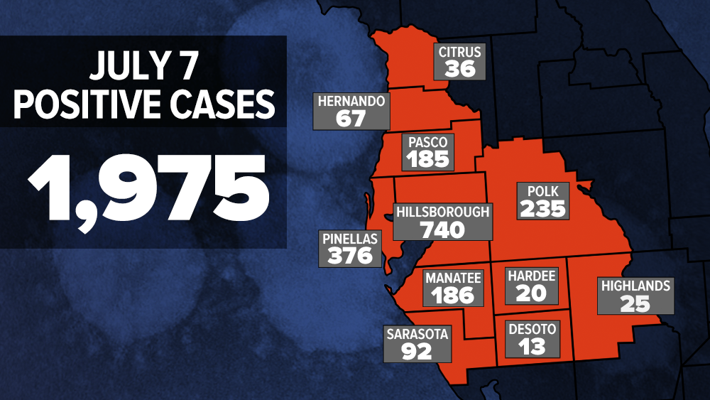 7-8-2020_WFTS_COVID_CASES_BY_COUNTY.png