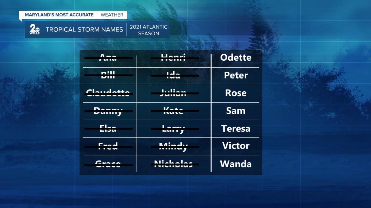 Tropical Storm Names.jpg