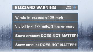 Blizzard warnings explained