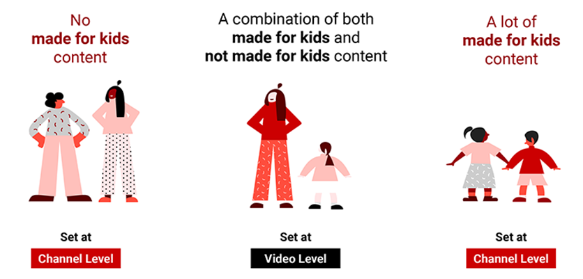 youtube content restricitons.png