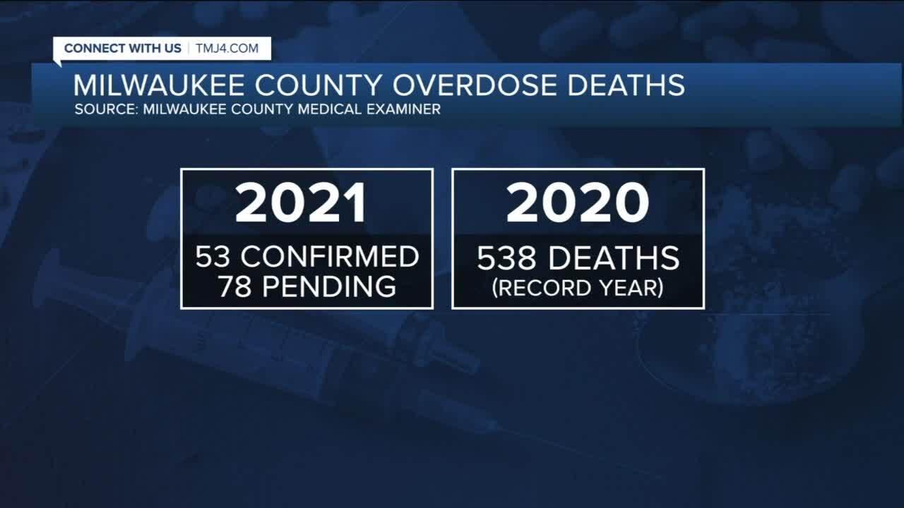 drug overdoses
