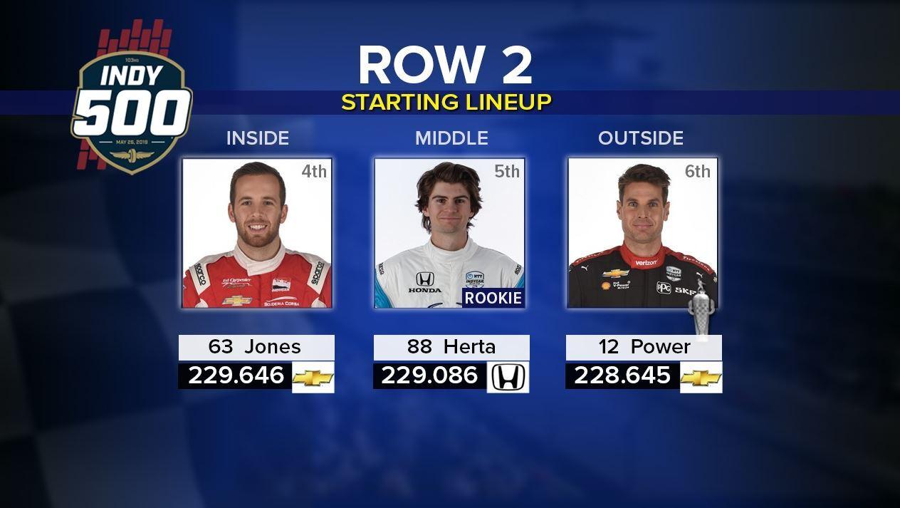 Indy 500 Row 2.JPG