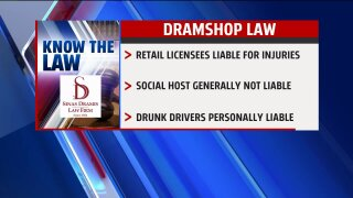 Know the Law – Michigan's Dramshop Law