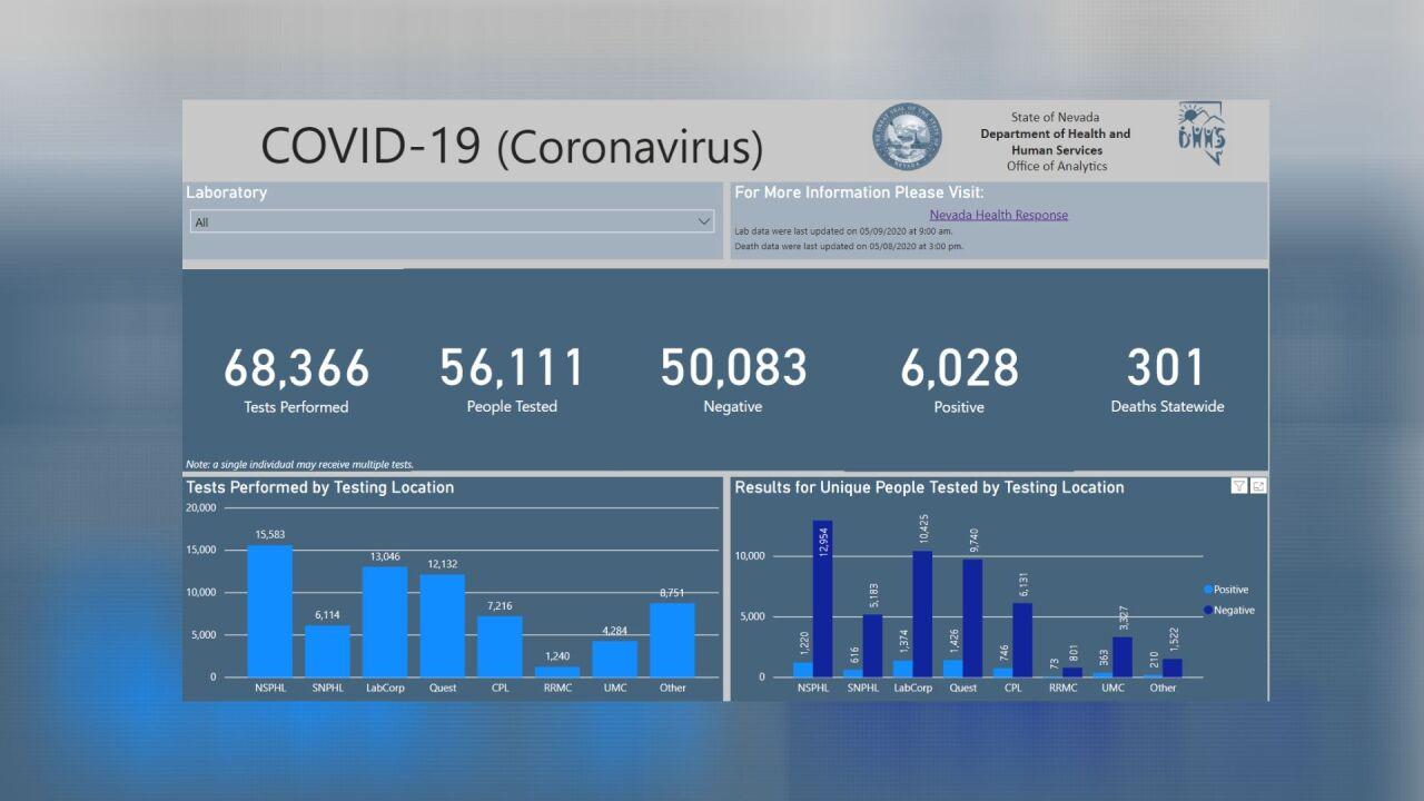 COVID-19 update May 9.jpg