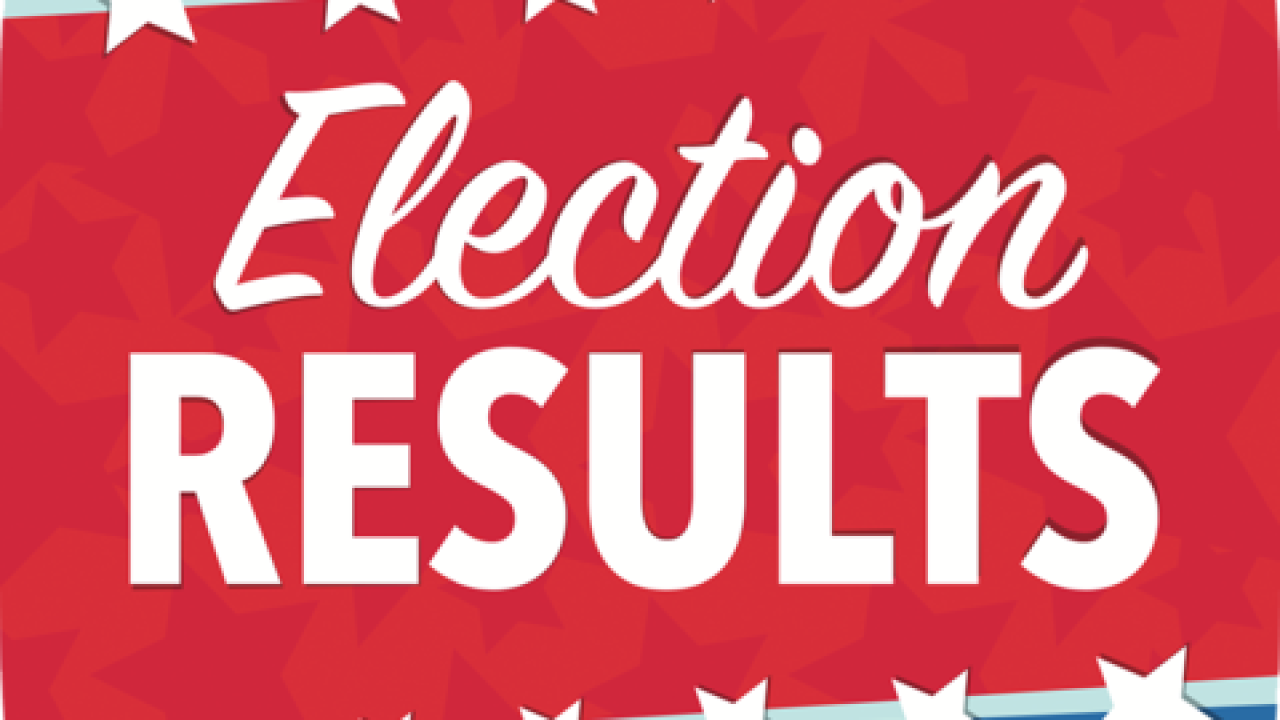 Unofficial Election Results: Propositions