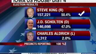 Steve King wins Iowa's 4th  District