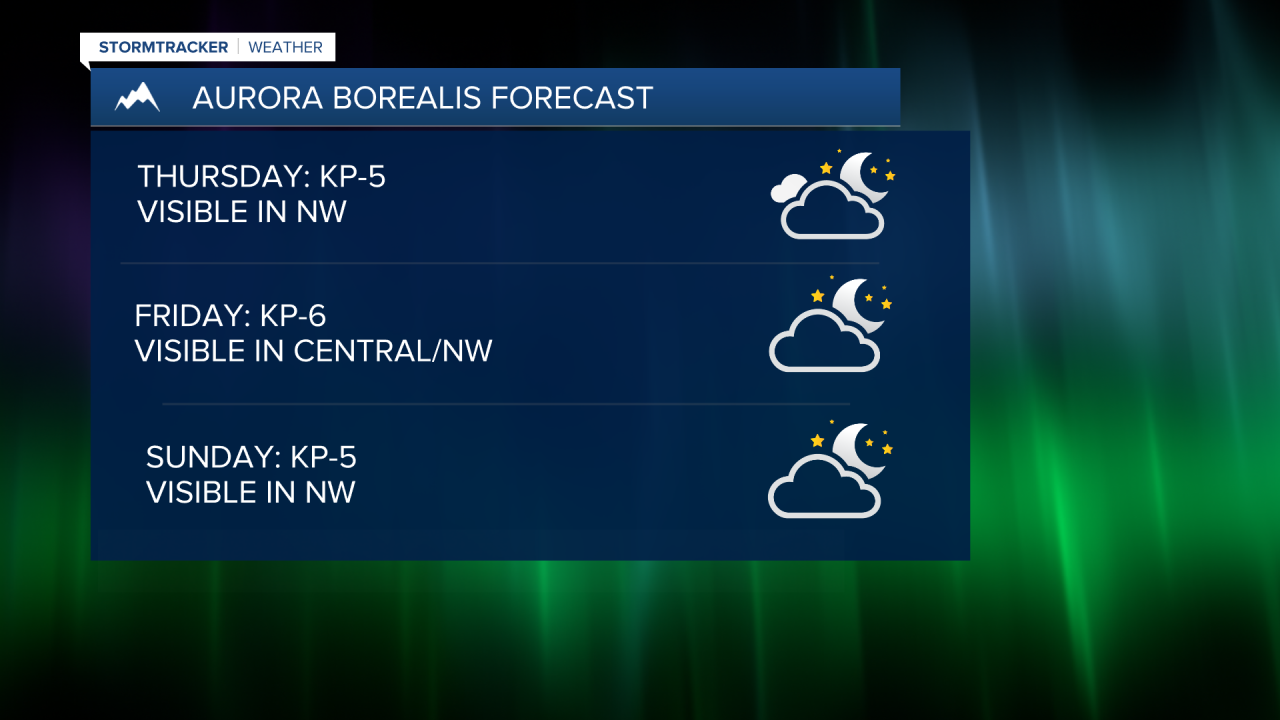 Kp values above 4 mean a decent chance for northwest Montana viewing