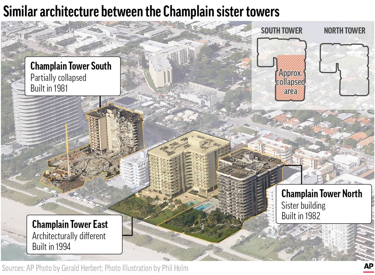 Similar architecture between the Champlain sister towers