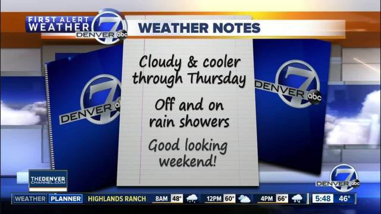 Showers across Colorado through Thursday