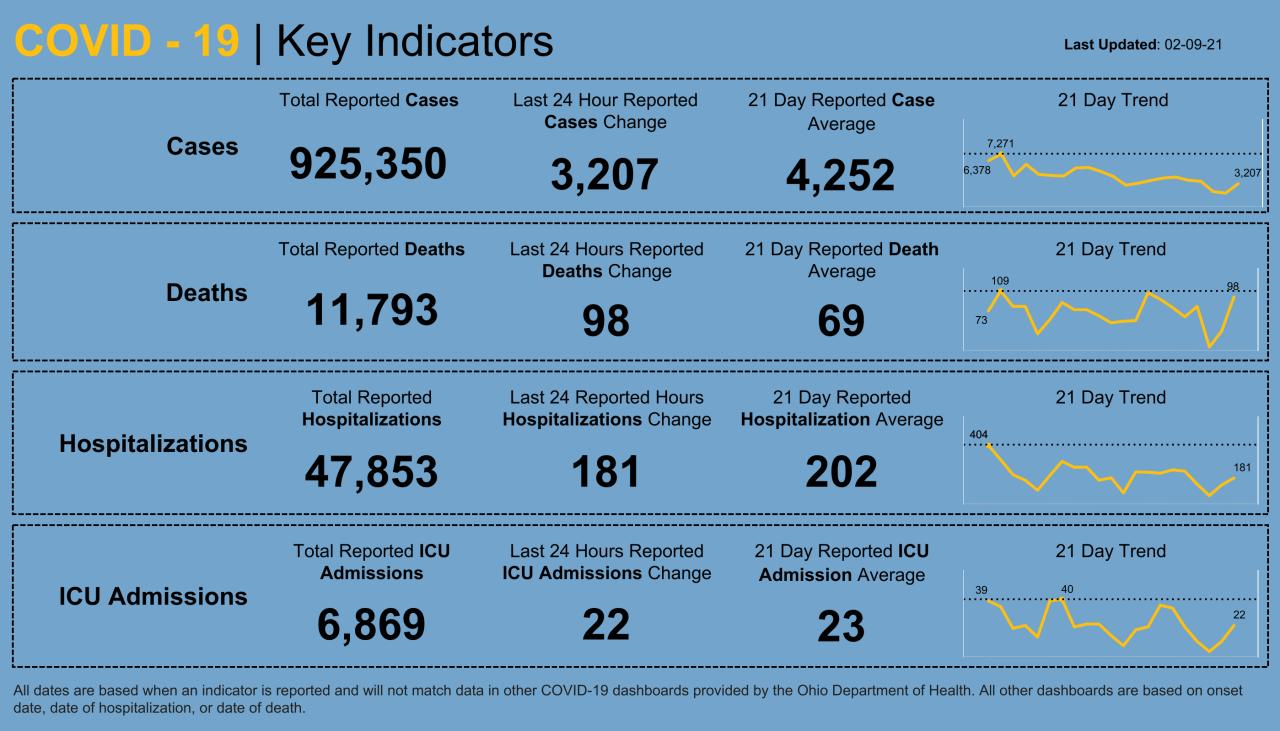 Dashboard _ Key Indicators (20).png