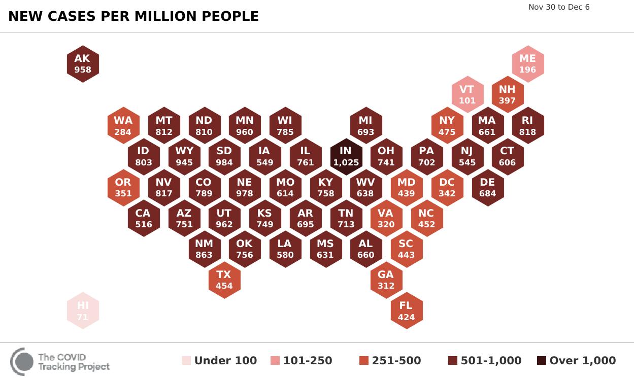 6_Cases per Million (1).png