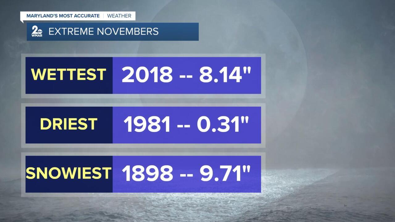 Extreme Novembers.jpg