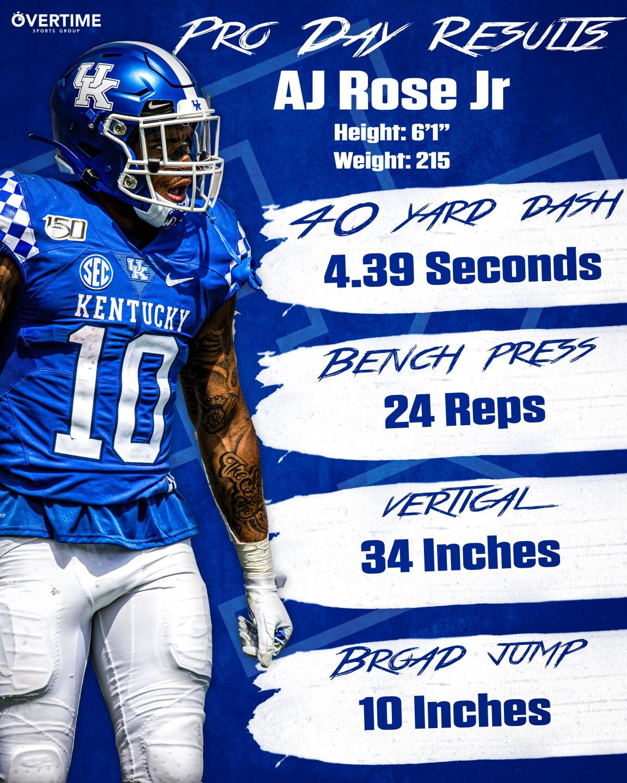 AJ Rose Pro Day stats