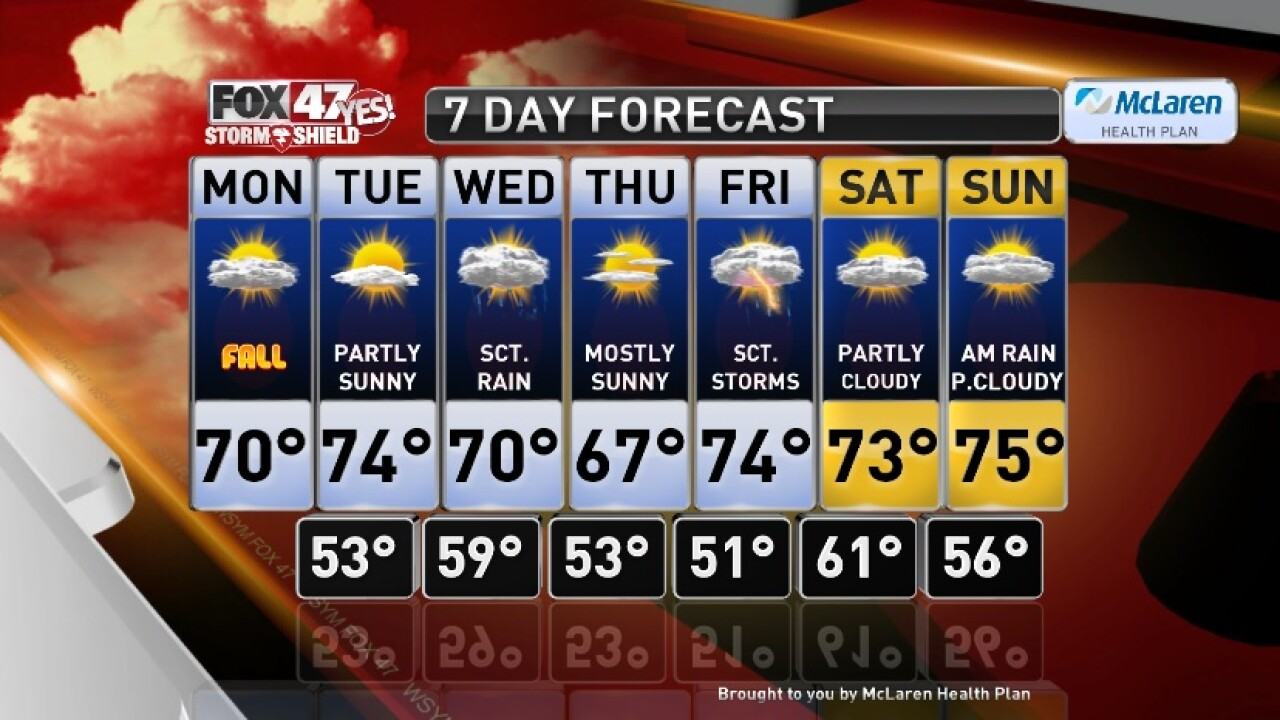 Claire's Forecast 9-23