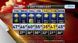 Claire's Forecast 3-17