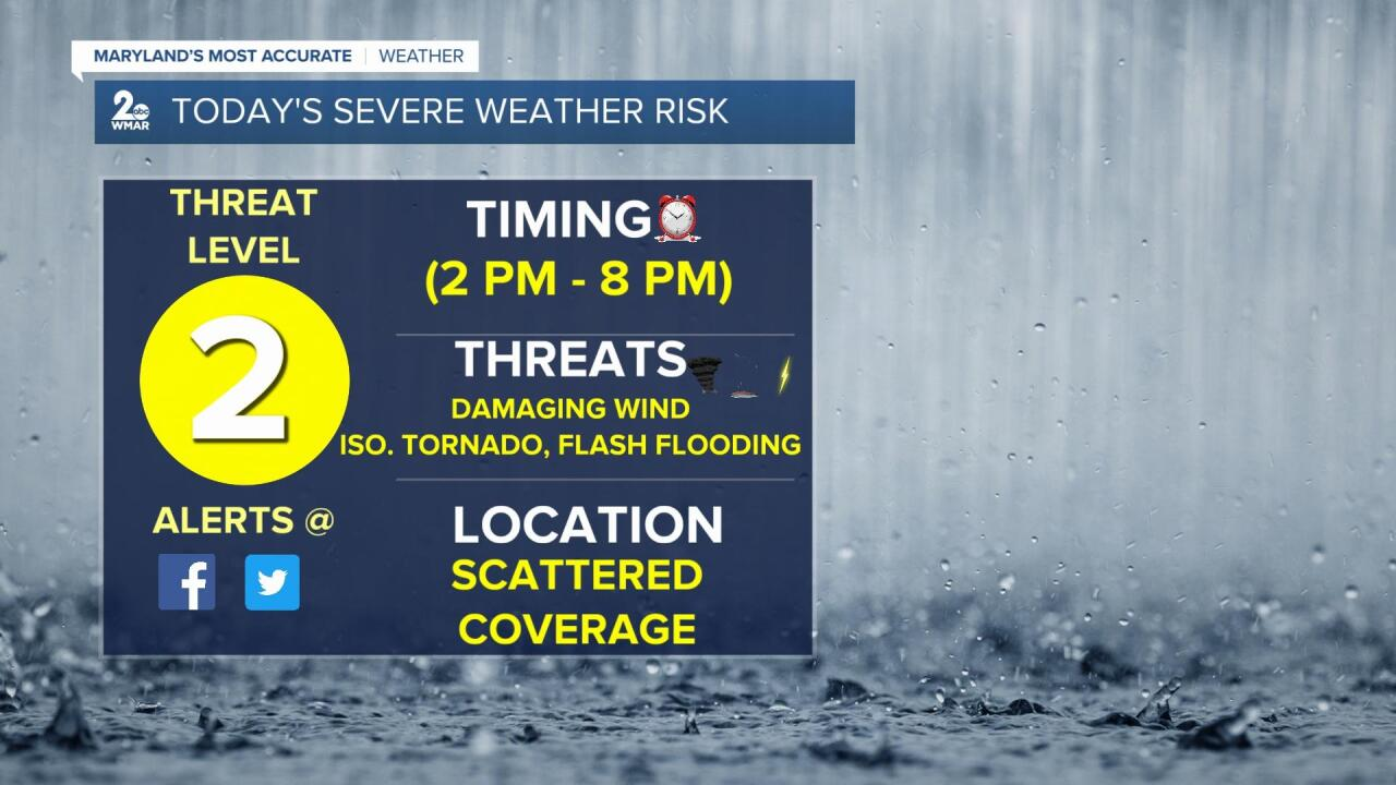 Severe Weather Risk.jpg