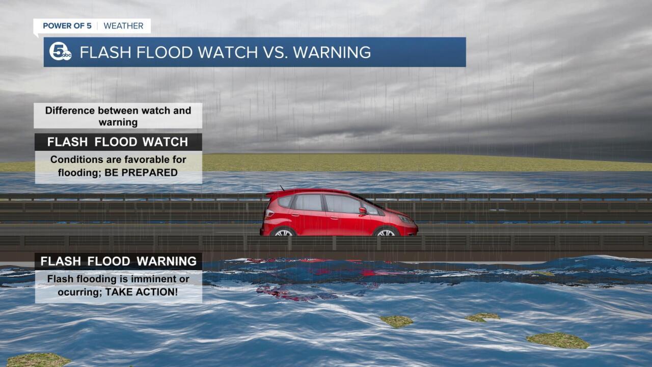 FLOOD SAFETY 2.jpg
