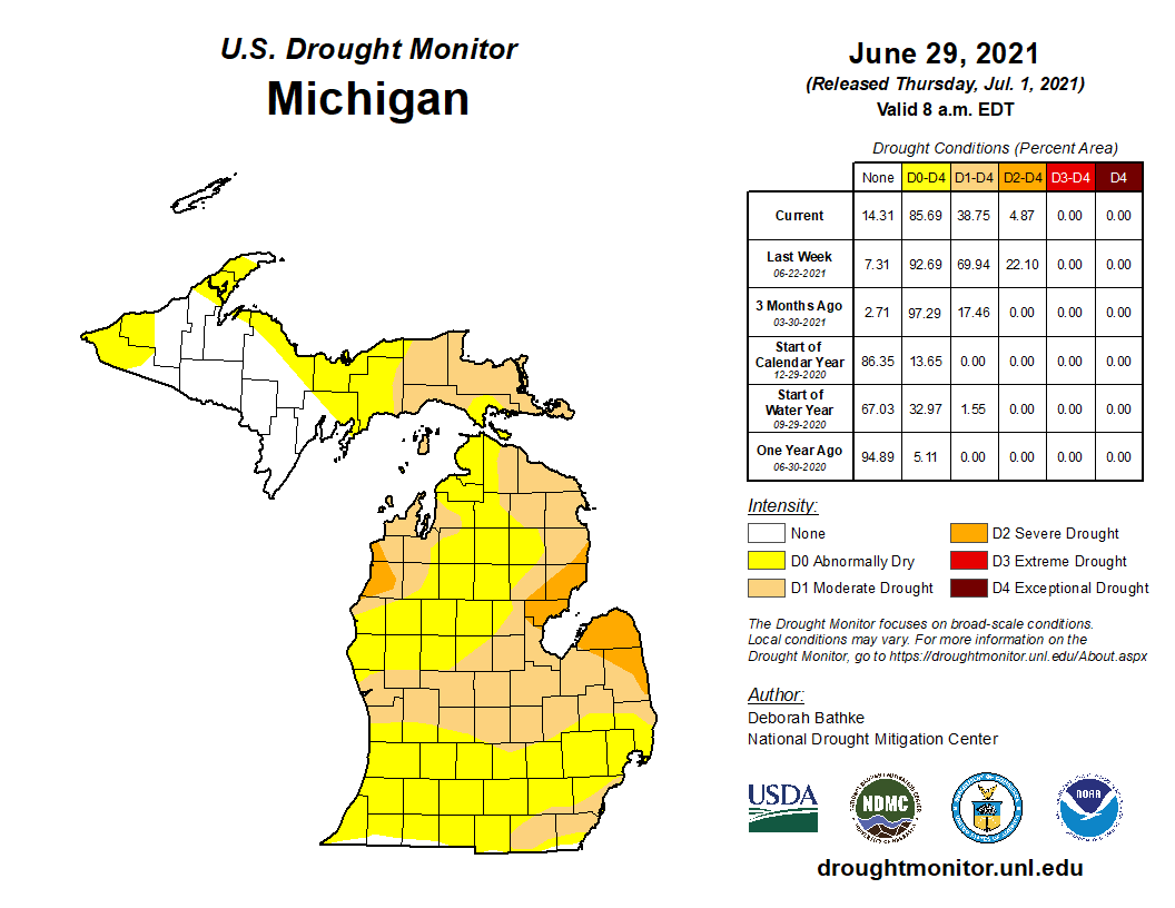 July 1 drought update