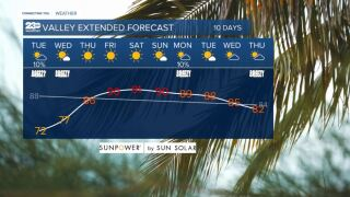 Valley 10-day forecast 9/28/2021