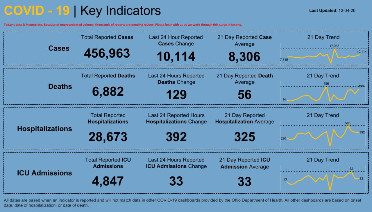 Dashboard _ Key Indicators (8).png