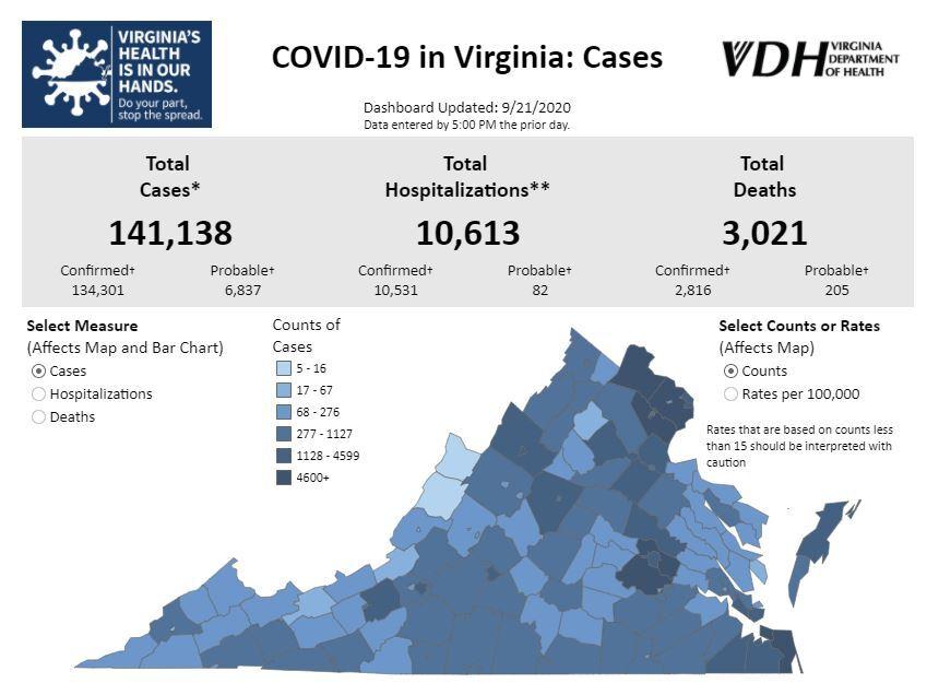 Virginia Department of Health September 21.JPG