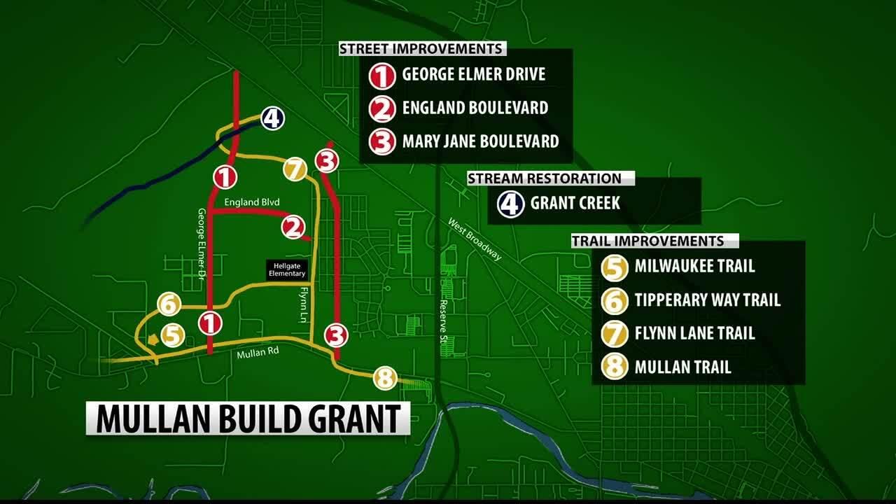 Mullan Build grant map.jpg