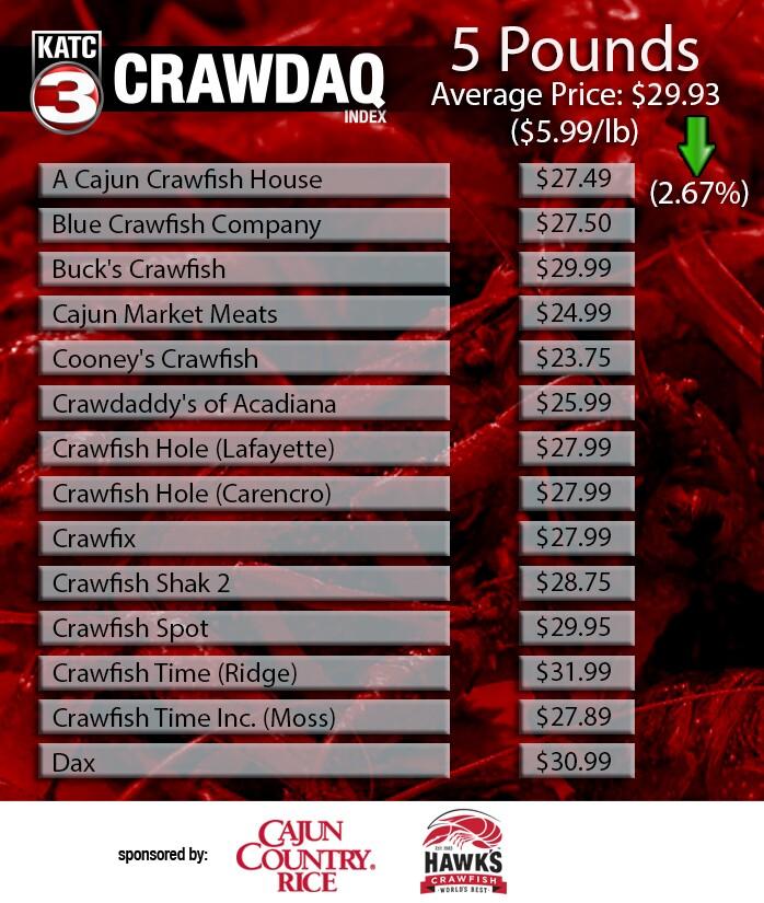 CRAWDAQ 3-12 (1).jpg