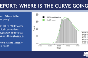 cdphe-curve-may26.png