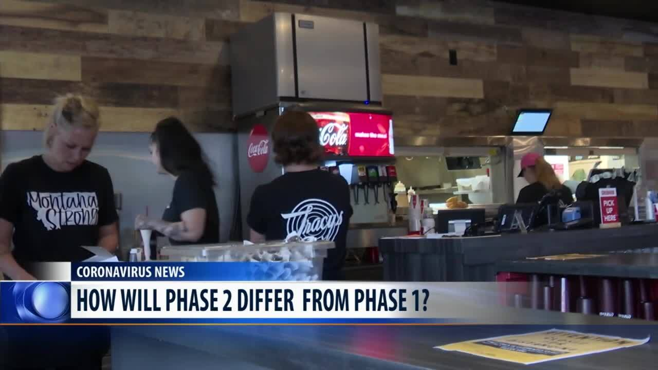 Changes at bars and restaurants as Montana moves to Phase 2