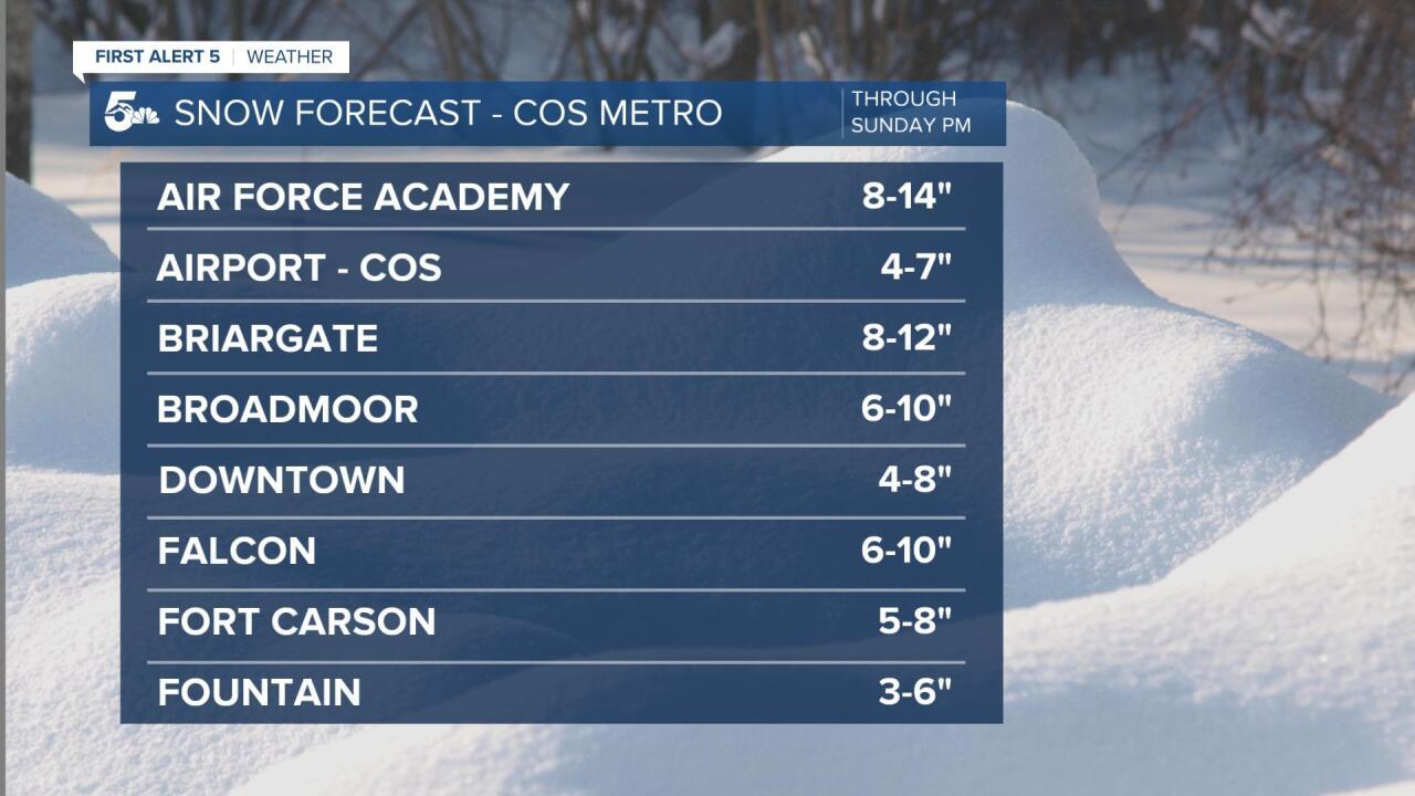 Colorado Springs metro forecast