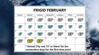 The February Calendar