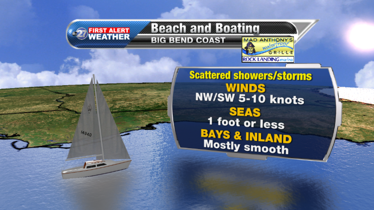 Beach and Boating forecast A (09/20/2017)