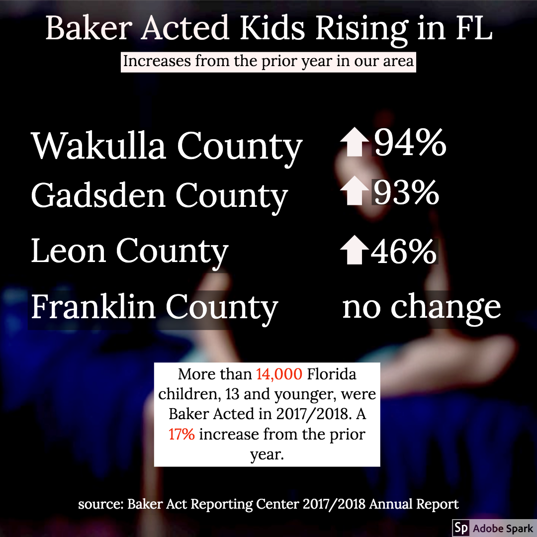 BAKER ACTED MINORS IN OUR AREA
