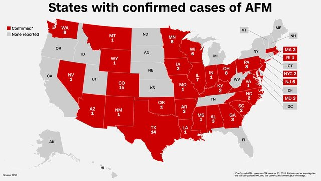 AFM: 31 states, 116 cases of polio-like illness