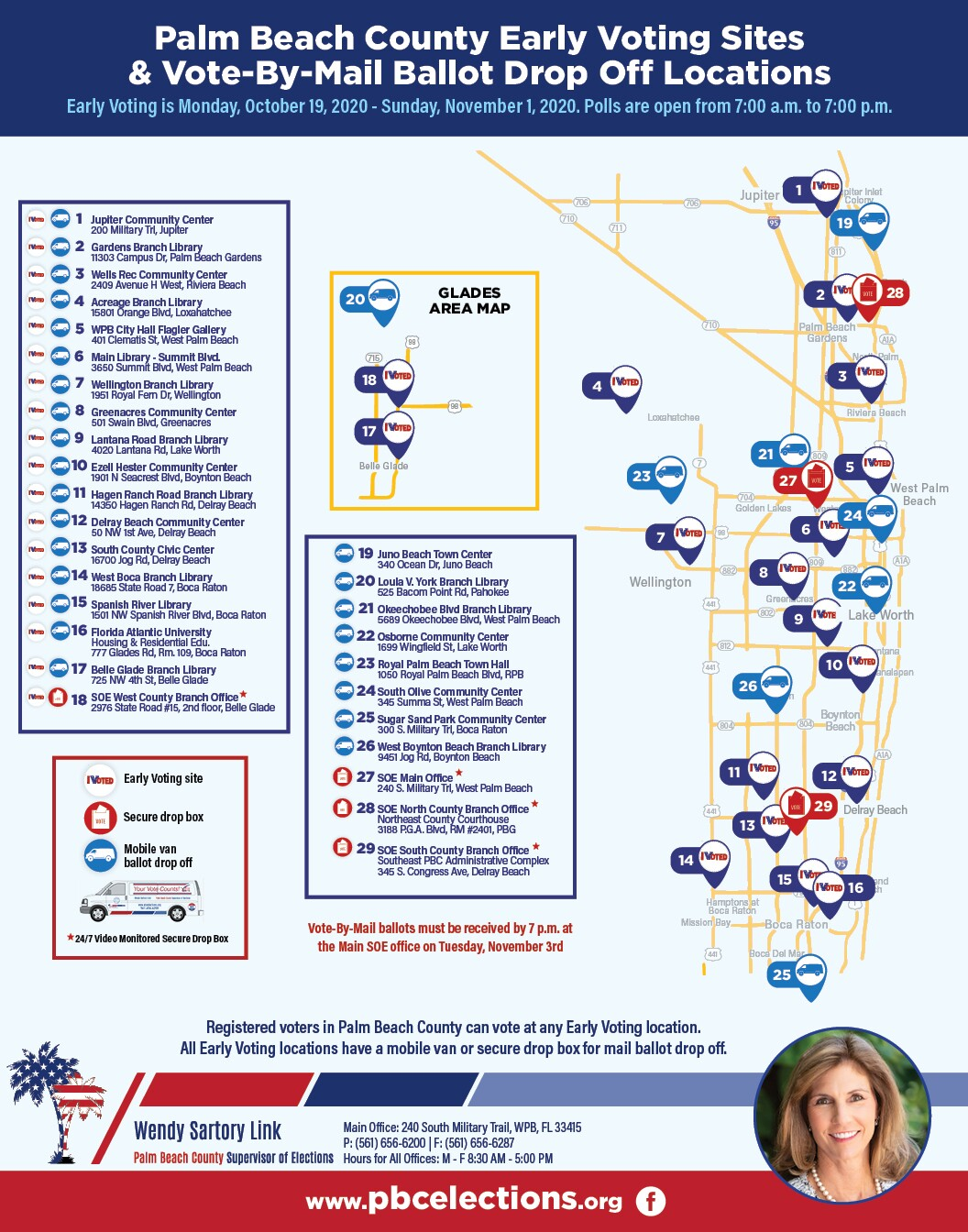Palm Beach County Early Voting Sites and Vote-By-Mail Drop Off Locations Map