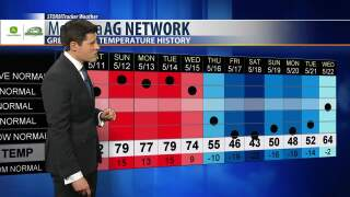 Montana Ag Network Weather: May 23rd