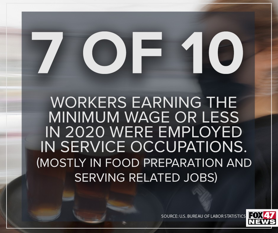 The reality of minimum wage jobs