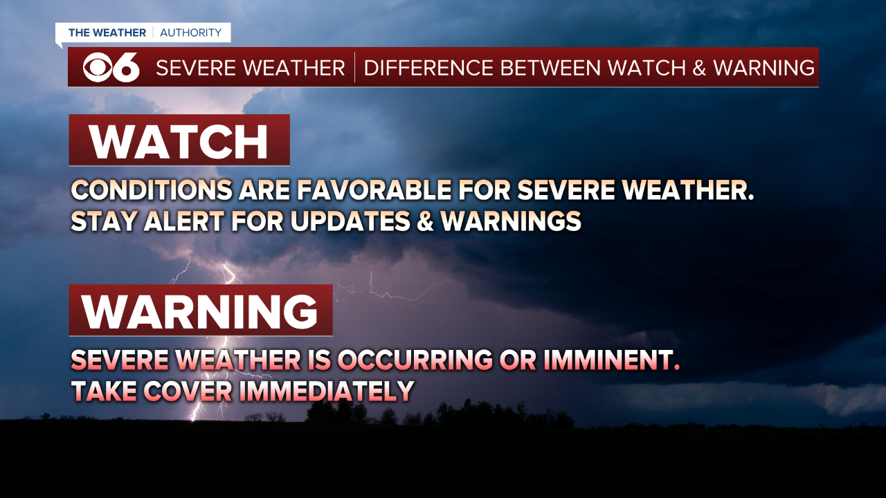 SEVERE watch vs warning.png