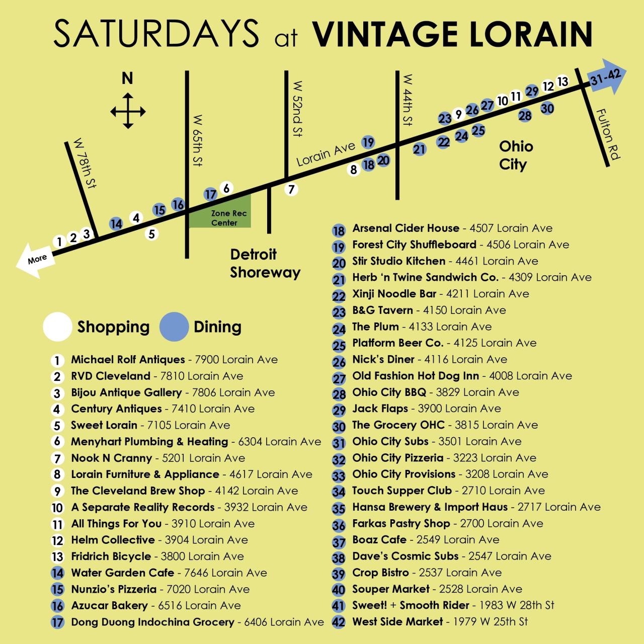 Vintage Lorain v4 map.png