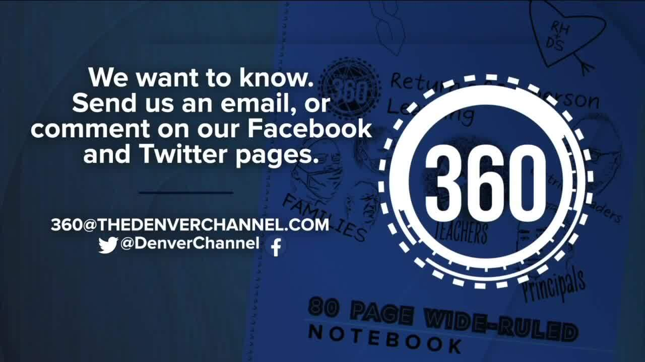 Share your 360 opinion