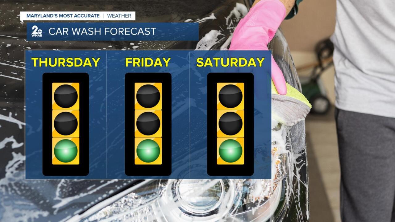 Car Wash Forecast.jpg