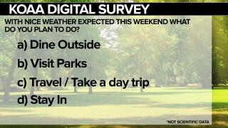KOAA Survey Outside events
