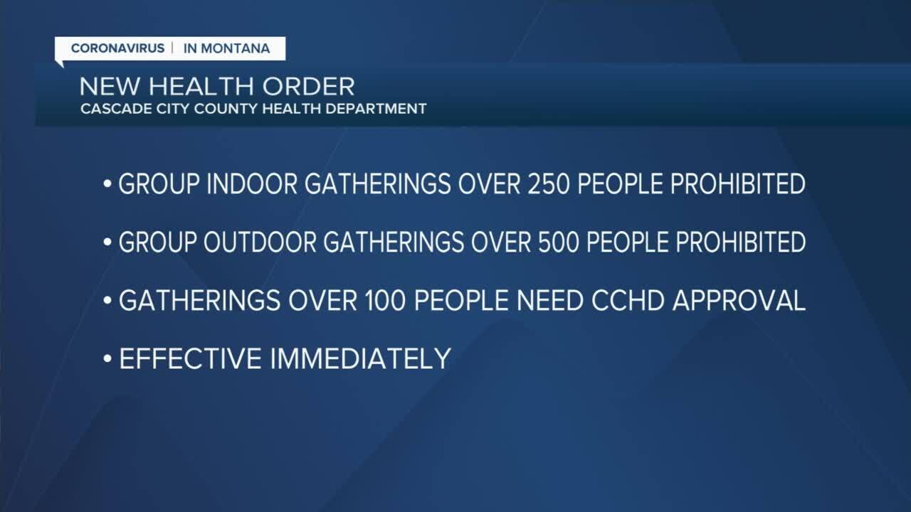 CCHS order limits size of gatherings; 5 new cases reported in Cascade County