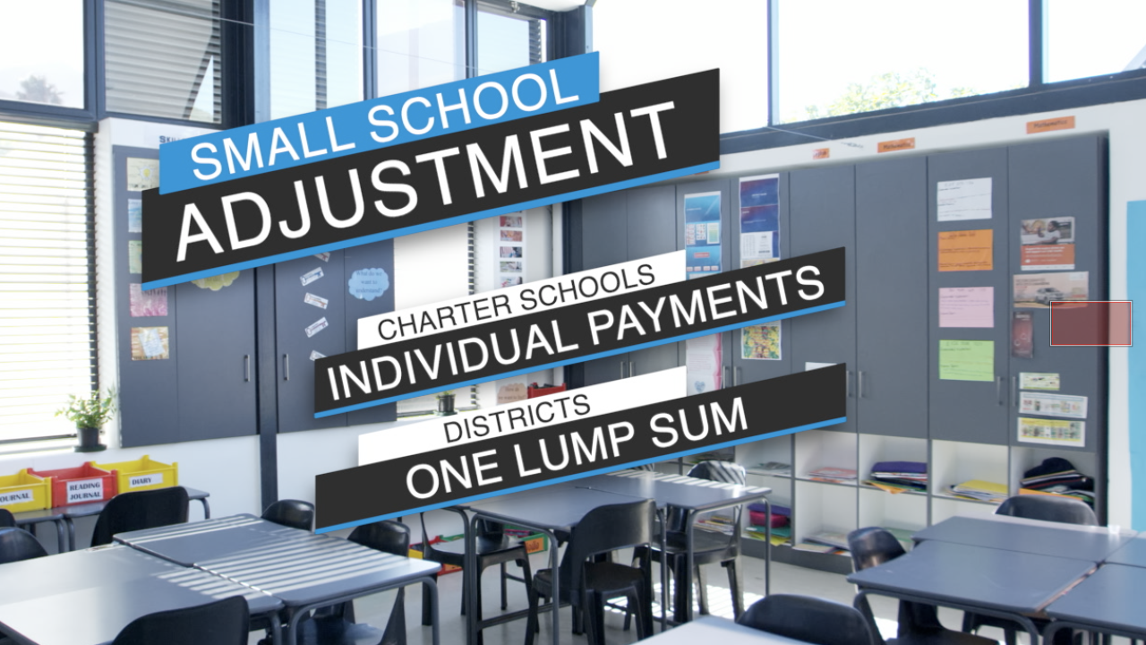 Funding Formula for Schools
