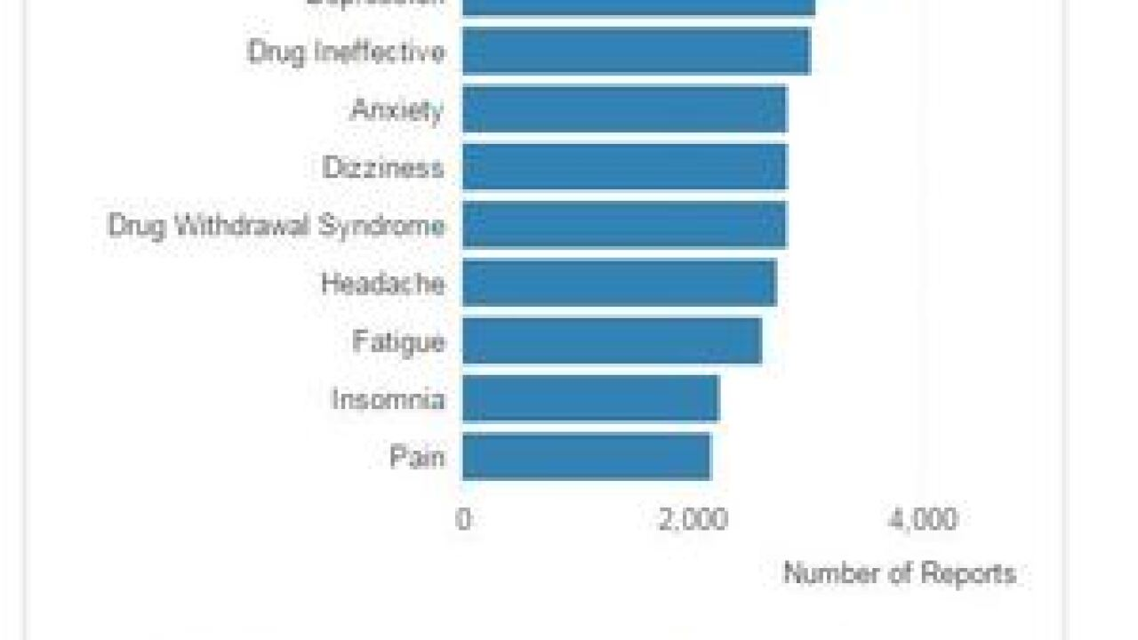 The 50 most dangerous drugs on the market