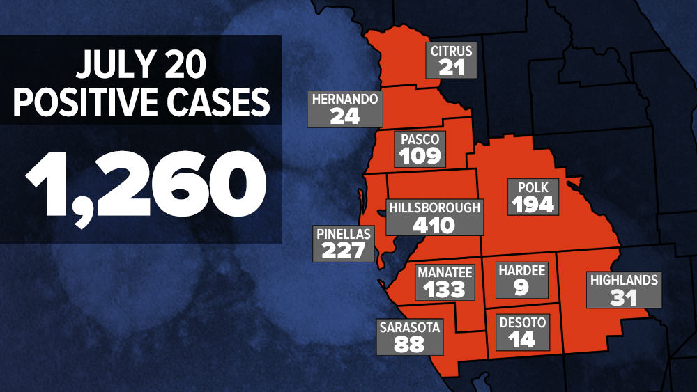 7-20-2020_WFTS_COVID_CASES_BY_COUNTY.png