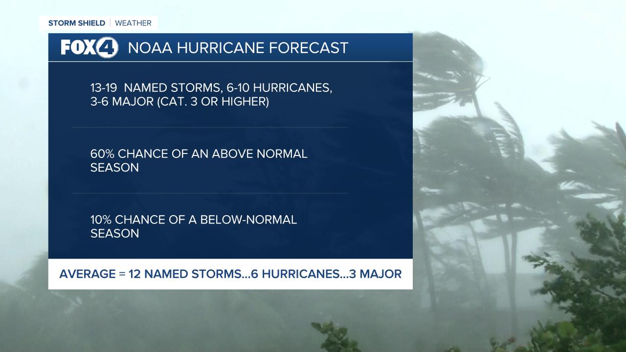 NOAA predicts an above average hurricane season.