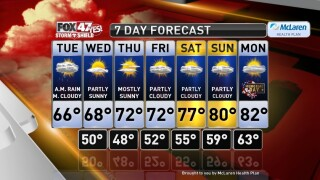Claire's Forecast 5-19