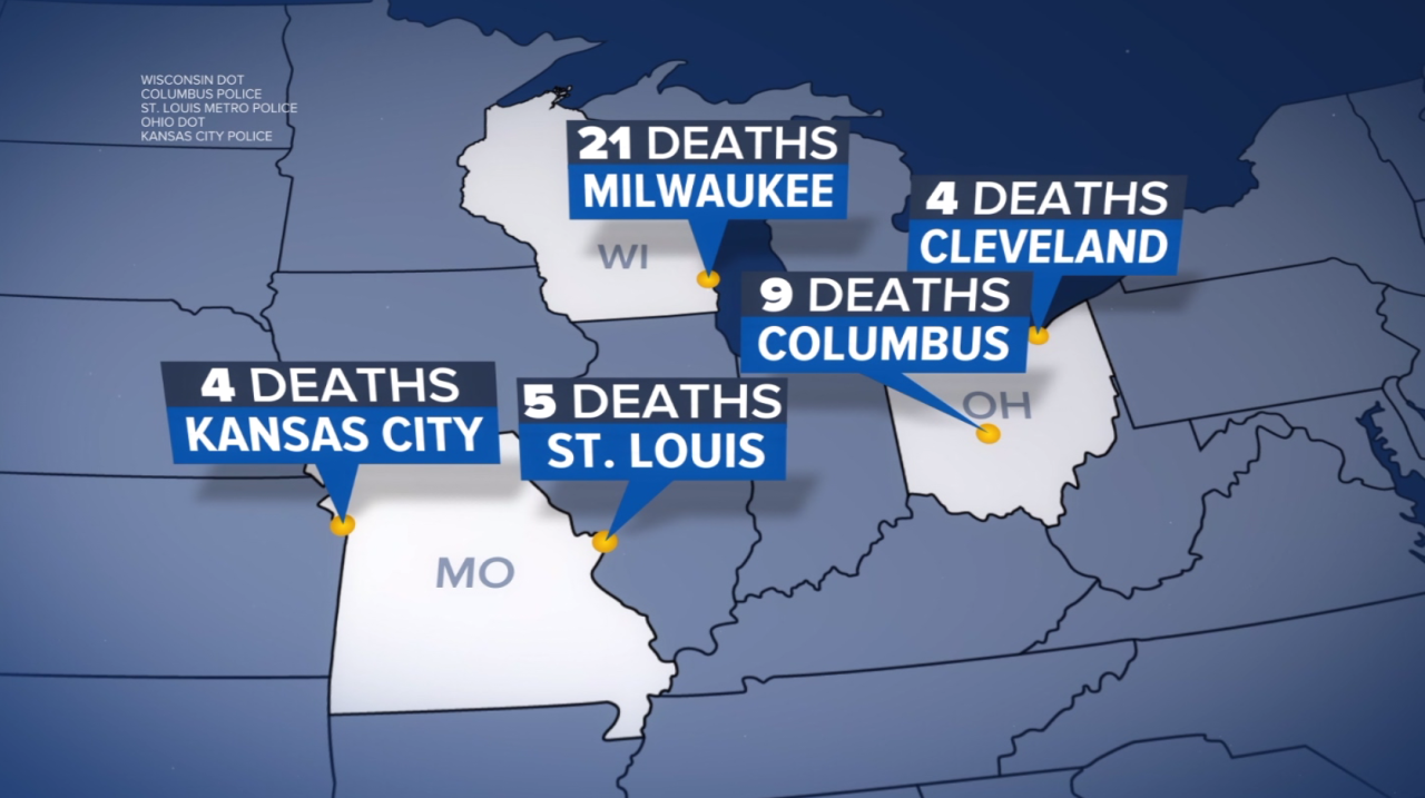 ped deaths graphic.PNG