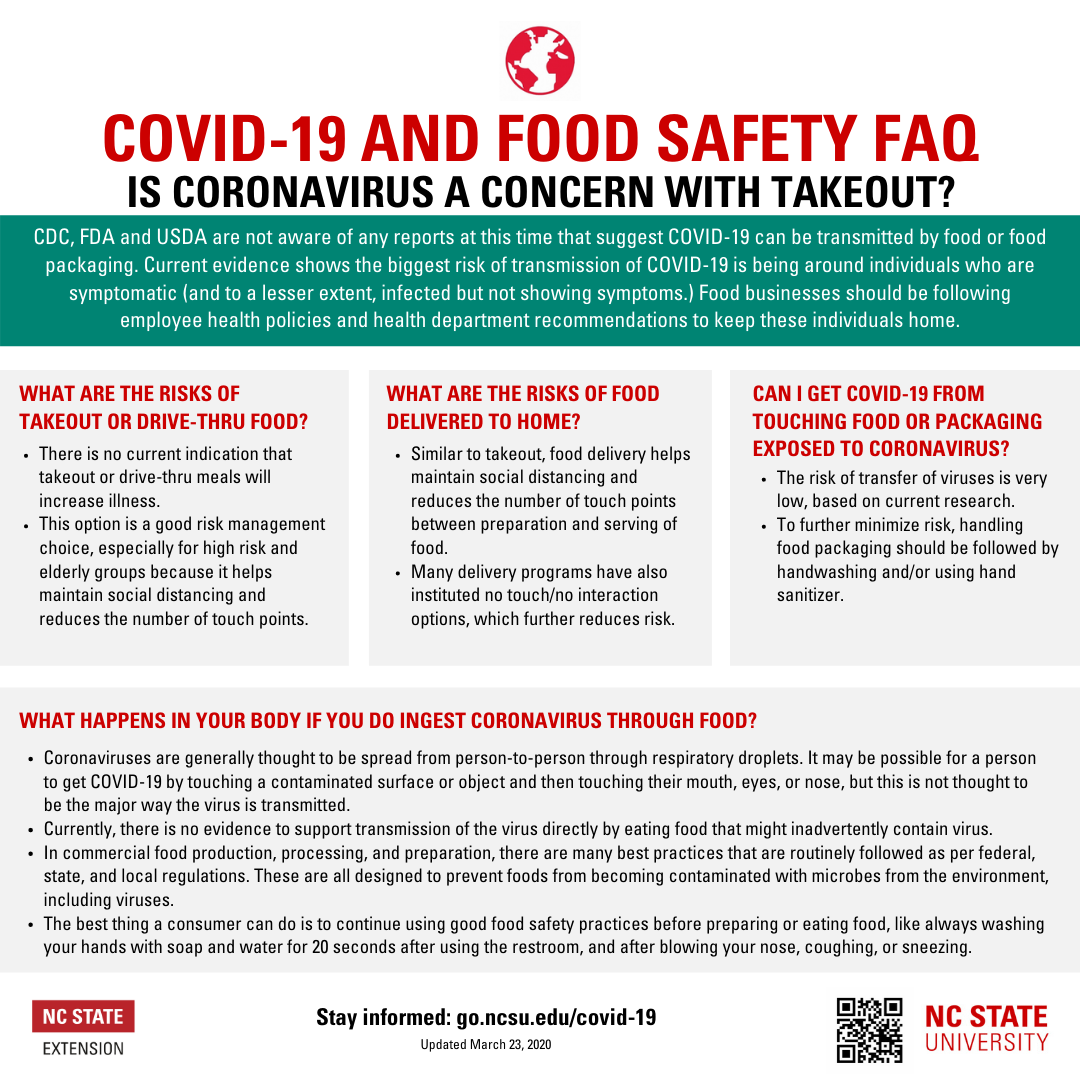 How Safe Is Take Out And Delivery Food During Covid 19 Pandemic